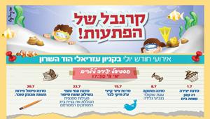 פסטיבל יצירה לילדים בימי ב